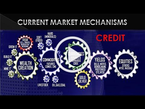 LONGWave - 05 12 21 - MAY - Current Market Mechanisms: CREDIT
