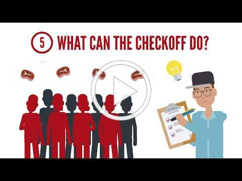 Key Questions About the Beef Checkoff