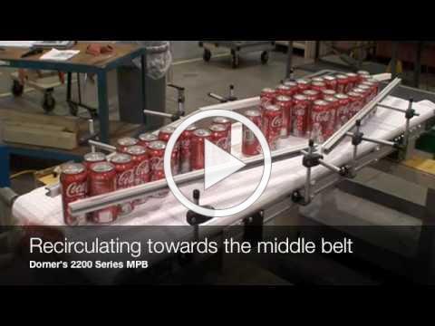 Recirculating Accumulation Conveyors Reduce Product Jams