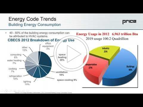 Energy Code Trends and Decoupled Sensible Cooling Systems
