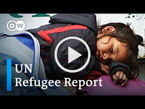 UN Refugee Agency UNHCR