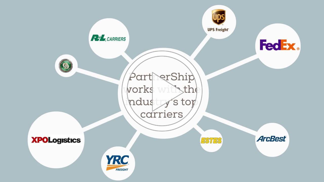 NOACC- PartnerShip