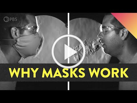 How Well Do Masks Work? (Schlieren Imaging In Slow Motion!)
