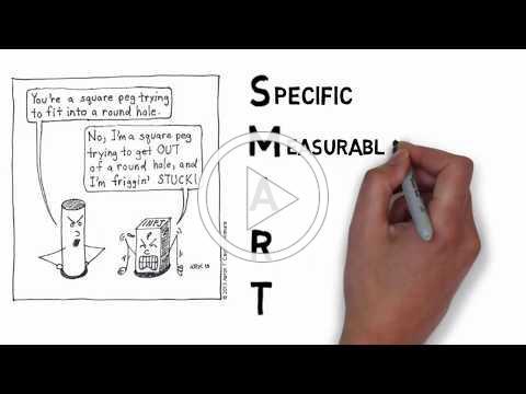 SMART Goals - Quick Overview