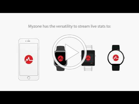 What is Myzone & How Myzone Works