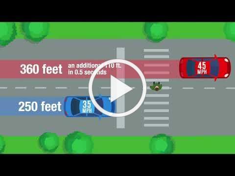 FDOT Speeding Response Times 30HD