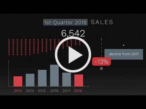 March 2018 Housing Market Update - Real Estate Board of Greater Vancouver
