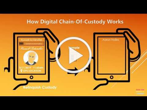 SampleServe - How Our Patented Digital Chain-Of-Custody (D-COC) Works