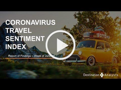 Coronavirus Travel Sentiment Index - June 2nd
