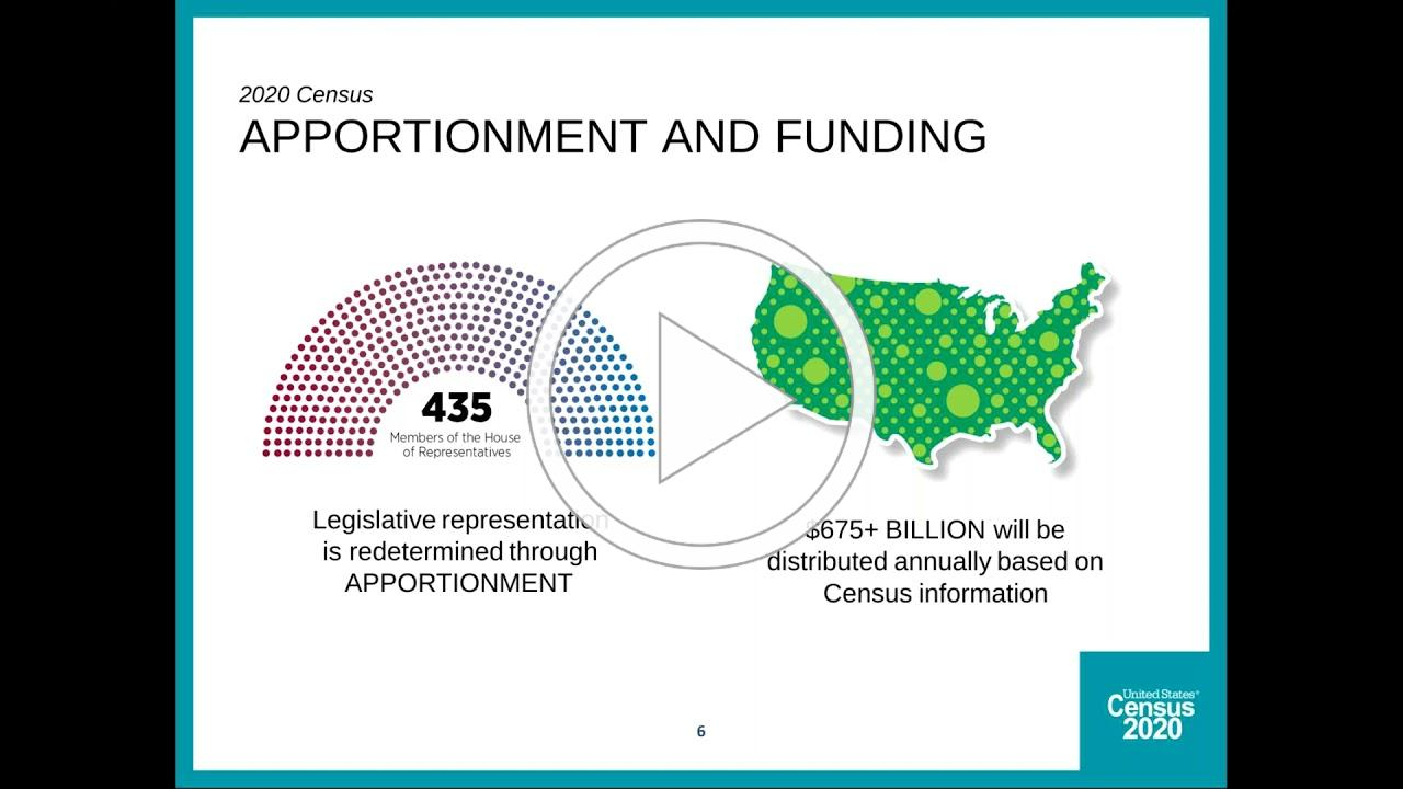 Civic Engagement for Learners: Voting and the Census