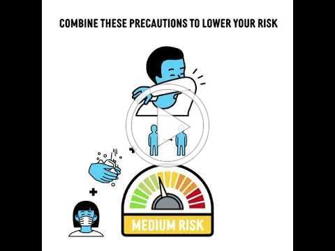 COVID-19 -- Combined precautions