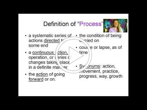 Belief Repatterning Perfectionism to In Process video 30072018