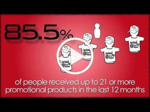 Reach & Recall-How Promotional Products Compare