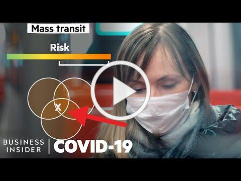 Risk Ranking Of Everyday Activities For COVID-19, According To An Infectious-Disease Expert