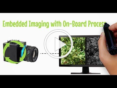 What is Embedded Imaging?