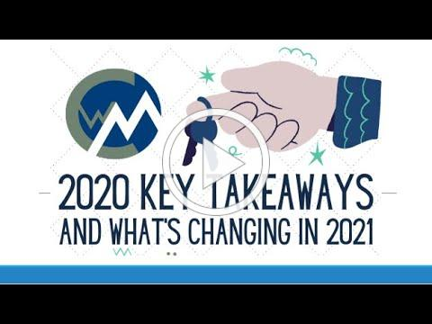 2020 Key Takeaways with West Metro Chamber