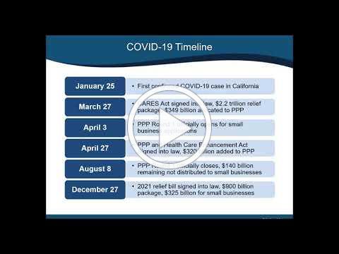 Lafayette Business Assistance Program Webinar, January 6, 2021