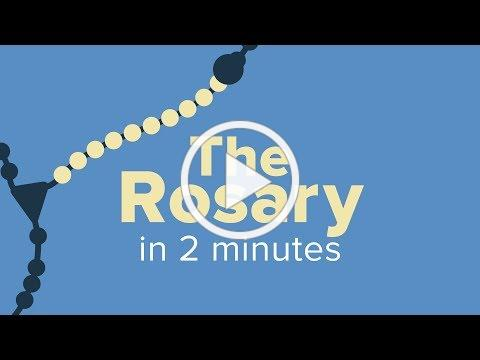 The Rosary in 2 Minutes