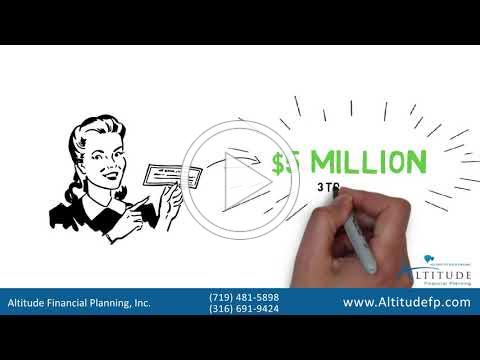 What is your money purpose - Altitude Financial Planning