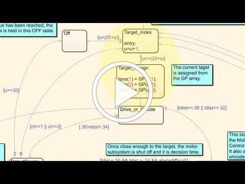 Simulink Video 2020 - DAHS BEST - Team 2517