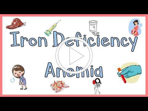 Iron Deficiency Anemia (IDA)) ; Causes, Pathophysiology, Signs & Symptoms, Diagnosis & Treatment