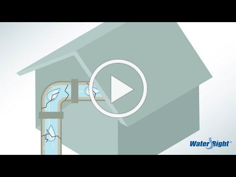 Top 5 Signs of Hard Water   Water-Right