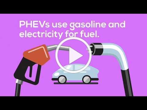 Electric Vehicles 101