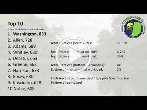 Indiana Conservation Partnership Webinar July 9, 2019