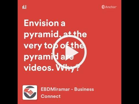 Envision a Pyramid | Marketing Your Business