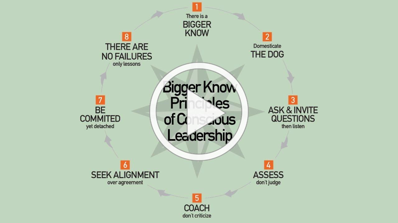 Deckman's Bigger Know Principles of Leadership - Unleash Your Leadership Genius