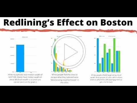 Arrupe Division Race Presentations: Redlining in Boston