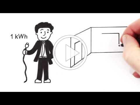 Entender la bomba de calor - WOLF