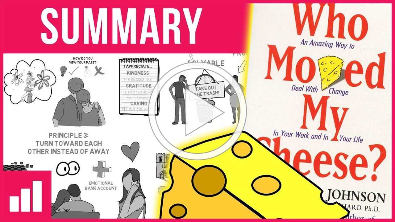 Who Moved My Cheese by Dr Spencer Johnson ► Animated Book Summary