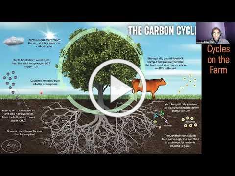 Carbon on the Farm