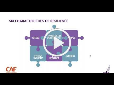 NCVO webinar: Building organisational resilience: Things for small charities to consider
