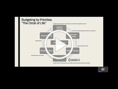 District's Budgeting Process for 2021 2022 Kicks Off Next Week