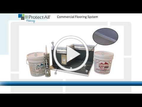 Protect-All Flooring Product Webinar