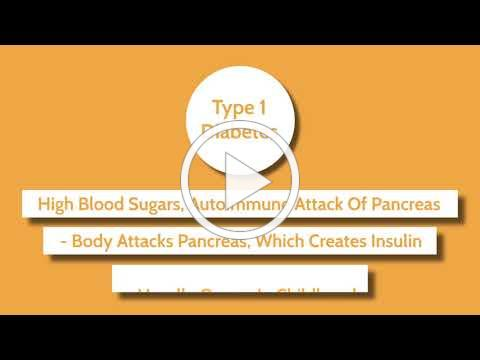 What is Type 1 Diabetes? - Dr. Joshua Tarkoff Explains