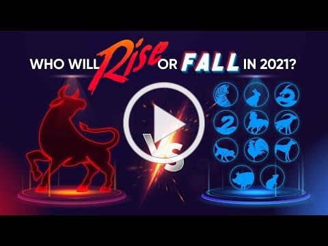 2021 Chinese Astrology Outlook + 12 Animals Forecast | Joey Yap