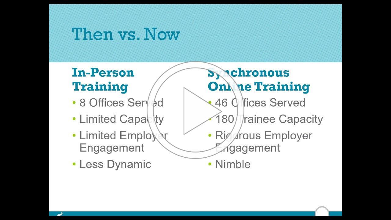 Teaching Adults Soft Skills and Workplace Communication Skills