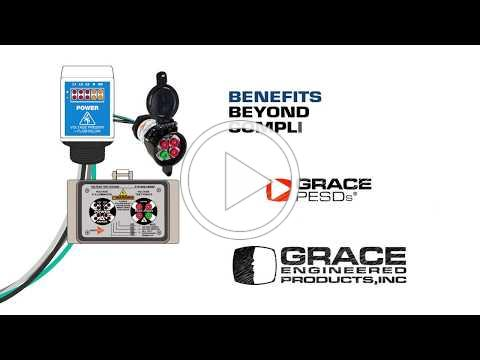 Grace PESDs® - Benefits Beyond Compliance (Abridged)