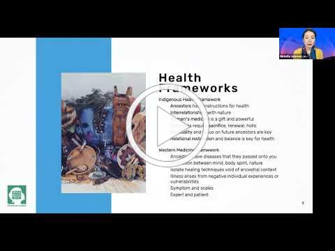 Indigenous health and wellbeing: Considerations for working with youth