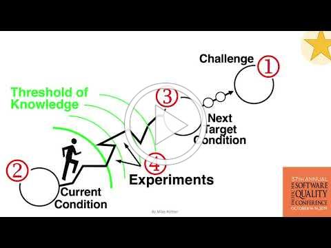 PNSQC with Adam Light - Use the Scientific Method to Build a Culture of Quality