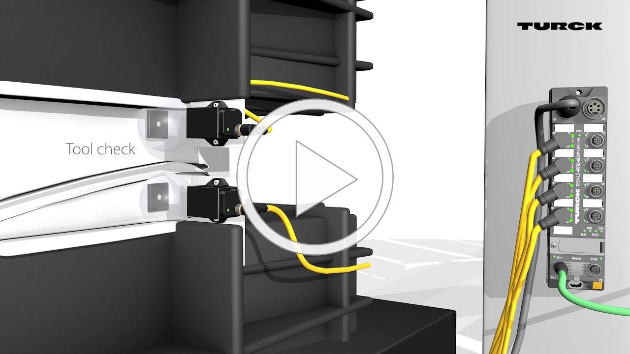 TBEN-L-OPC-UA - IP67 RFID Interface with OPC UA Server