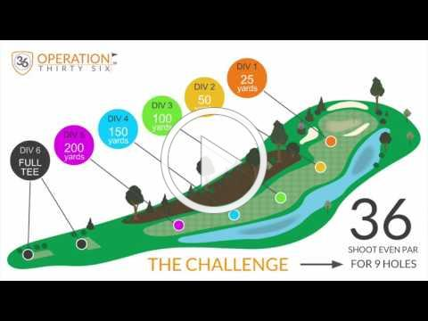 Operation 36 at Timber Ridge Golf Course. Bluffton, IN