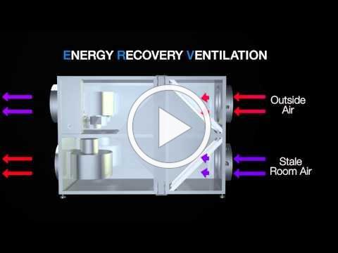 ReNewAire ERV - How RenewAire Works