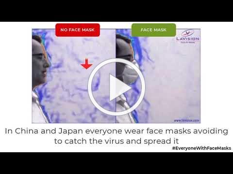 The importance of wearing face masks - Coronavirus (COVID19)