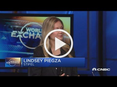 Lindsey Piegza discusses the president's attacks on the Fed