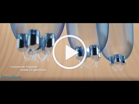 TriPollar RF technology