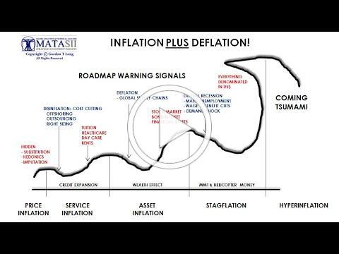 UnderTheLens - 09-23-20 - OCTOBER - Inflation PLUS Deflation?